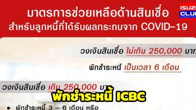 icbc leasing covid19