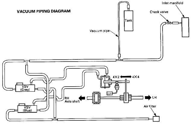 isuzu rodeo vacuum hose diagram