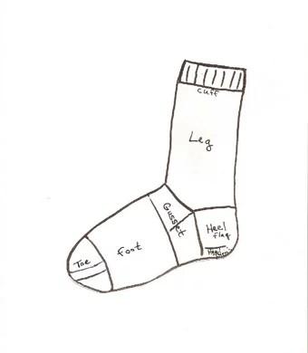Custom Sock with Worksheet Knitting pattern by Ellen Rich