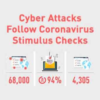 Cyberkriminella utnyttjar ekonomiska krispaket för att tjäna pengar 1