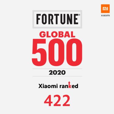 Xiaomi rankad på 422a plats på Fortune Global 500-listan för 2020 1