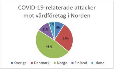 Kan enhetscertifiering garantera säkerheten på svenska sjukhus? 1