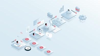 Tekniska lösning förenar hög tillgänglighet och kontinuitet med Platform24