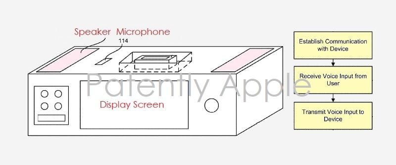Apple-patent-dock
