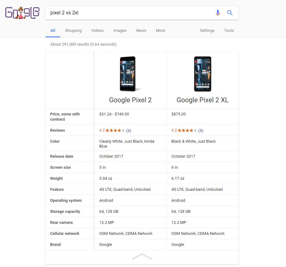 Google начала торговать Pixel 2 XLбезОС андроид