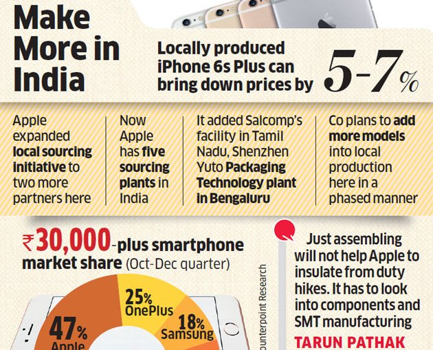 iPhone-6s-Plus-India-Wistron