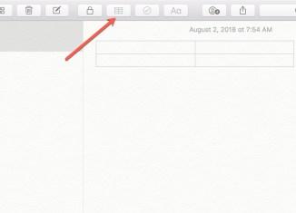 Notes-Table-Button-Mac