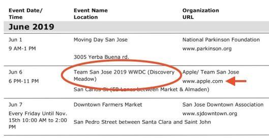 WWDC-2019-rumordates
