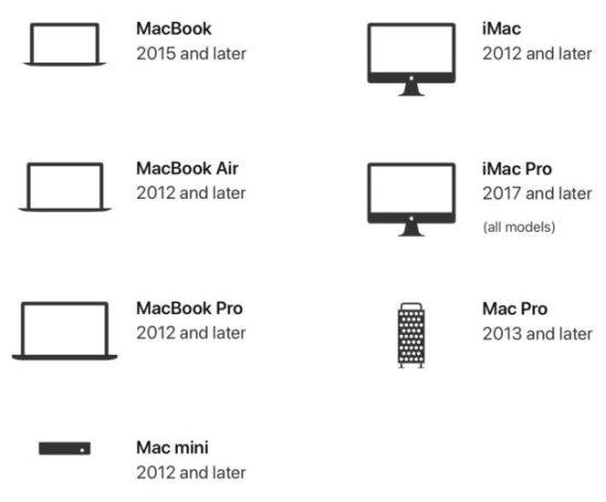 macos-catalina-compatible-mac-list-610×505