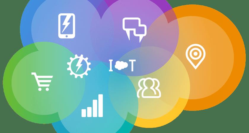 Salesforce senaste rapport visar att företag måste prioritera sociala medier