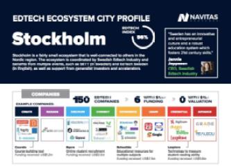 Stockholm placerar sig på lista över hetaste edtechstäderna i världen 1