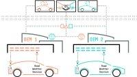 Hewlett Packard Enterprise lanserar blockchain-baserad plattform tillsammans med Continental