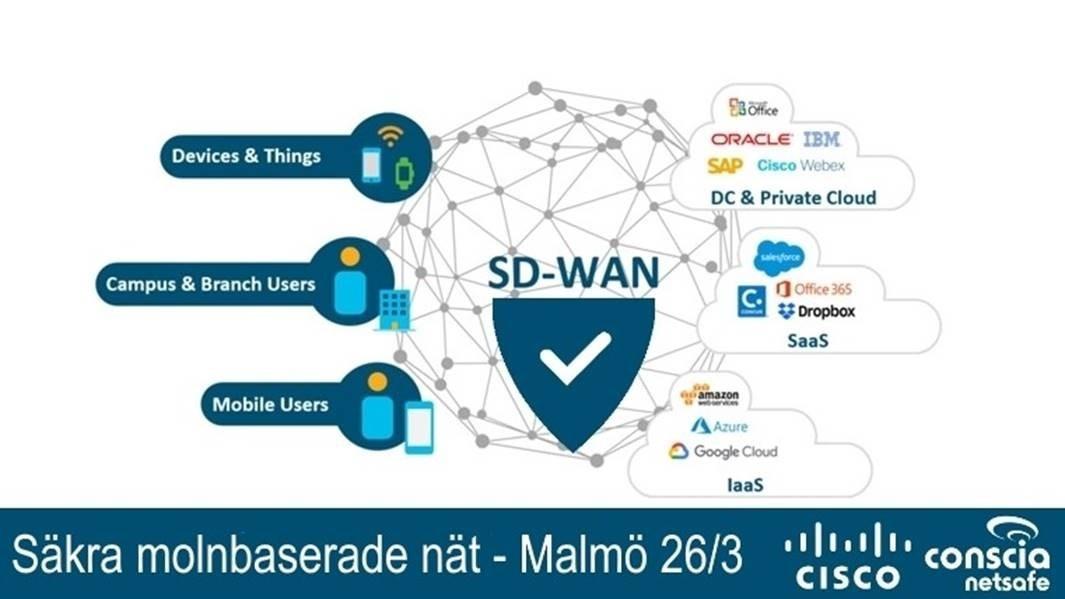 Molnbaserade SD-WAN – smidigare nätverk nu med ökad säkerhet – Malmö 26/3 1