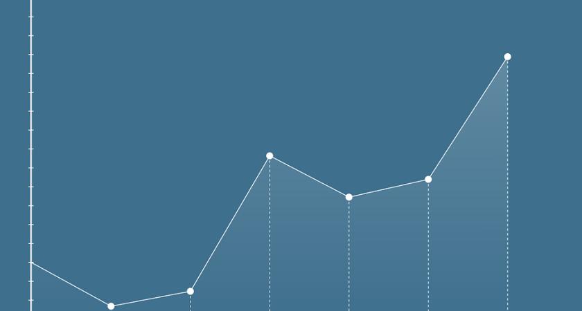 Aktieskolan.se har växt +225 % på tre månader