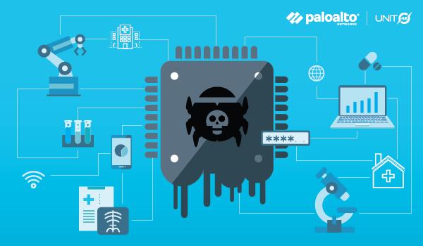 Över hälften av alla IoT-enheter sårbara för intrång