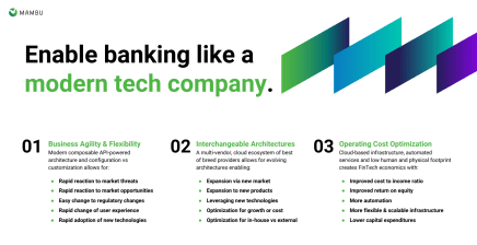 Mambu accelererar den svenska Fintech-anpassningen 2