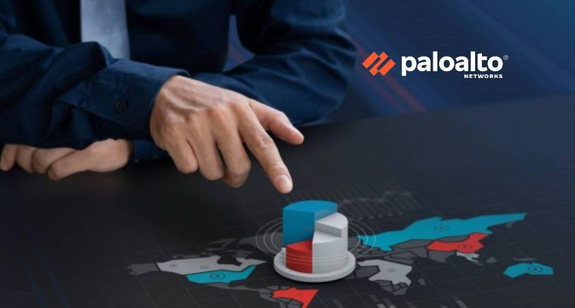 Palo Alto Networks köper The Crypsis Group