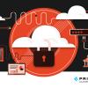 Explosion av it-attacker när företagen flyttar till molnet