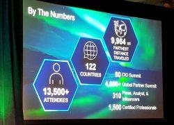 DELL EMC World 2017 ett event med fokus på förståelse – REALIZE
