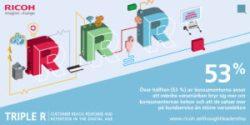 PayPal, Yamaha Motor och Amazon koras som vinnare av konsumenterna i Ricohs undersökning Triple R 1