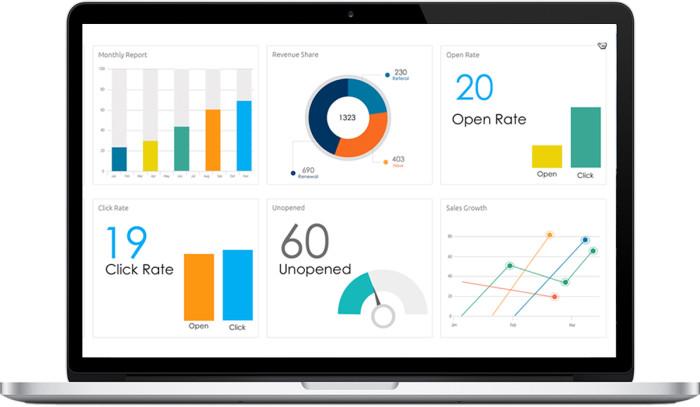 ManageEngine lanserar analysprodukt för IT