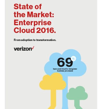 Molnet förändrar hur affärerna görs – Verizon 2016 State of the Market: Enterprise Cloud Report