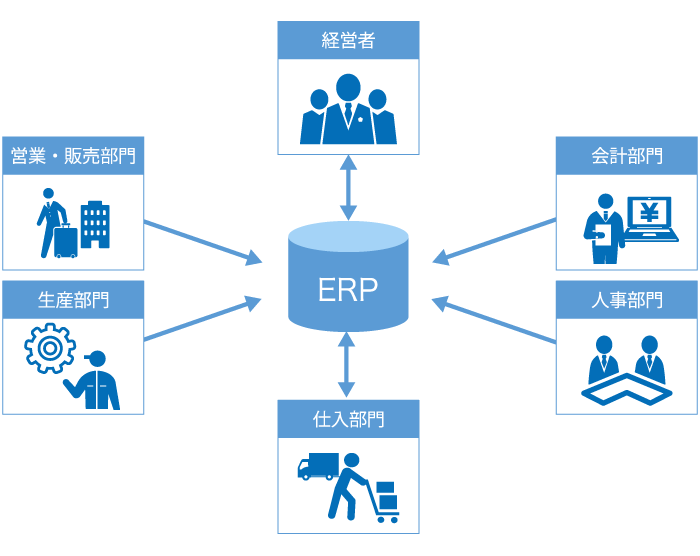 ERPのメリット