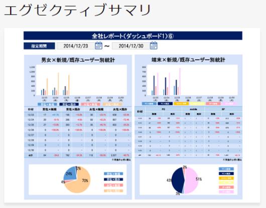 B→Dash_ダッシュボード