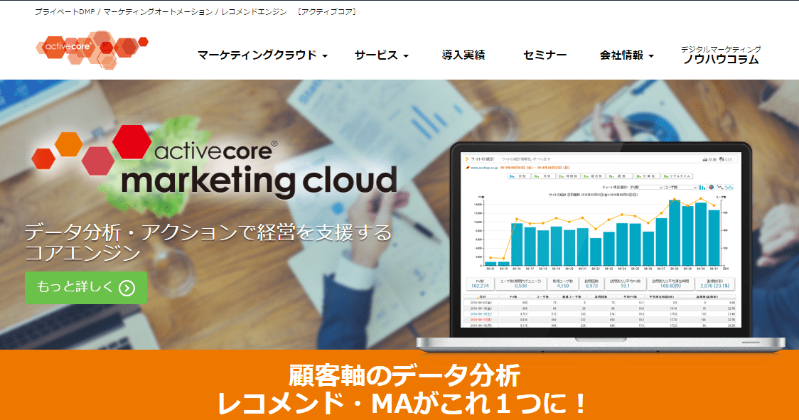 activecore marketing cloud