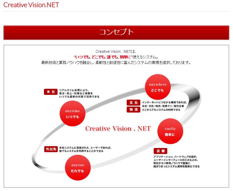 creative vision.net