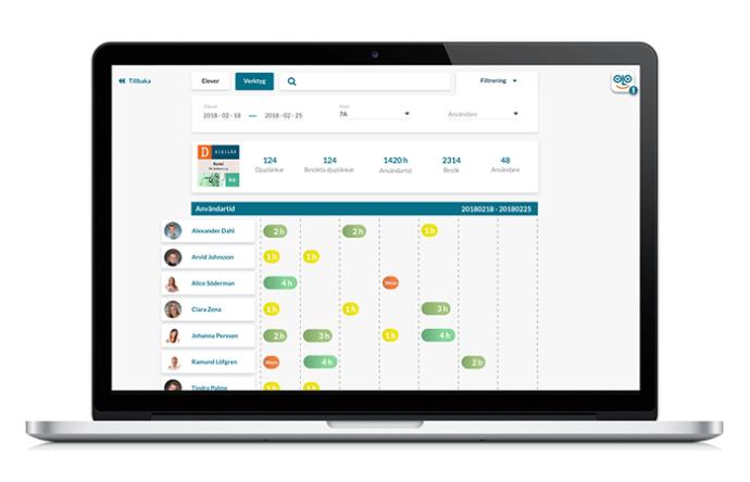 Lansering av Skolon 4.0 – 8 nyutvecklade funktioner som möjliggör ännu enklare digitalt lärande