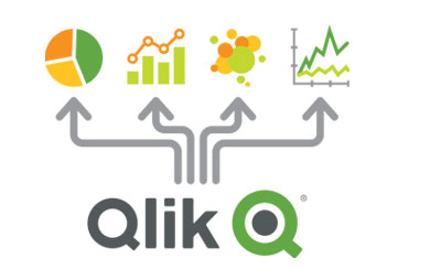 Qlik lanserar ny utbildning för ökad dataläskunnighet