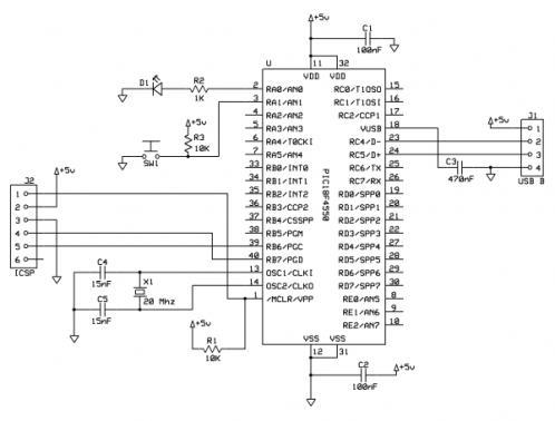 Come creare dispositivi USB usando un microcontrollore