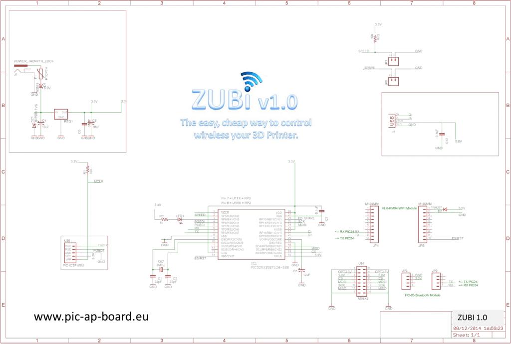 ZUBI Progetto hardware e software per gestire la stampante