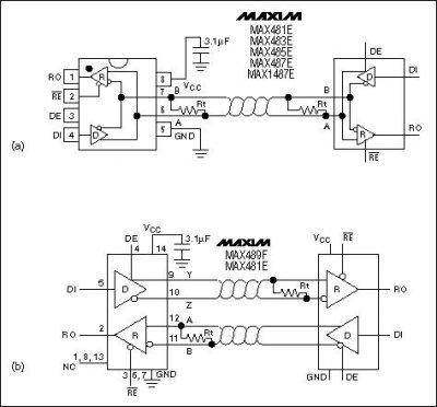 RS-485: le caratteristiche della RS485 spiegate da Maxim