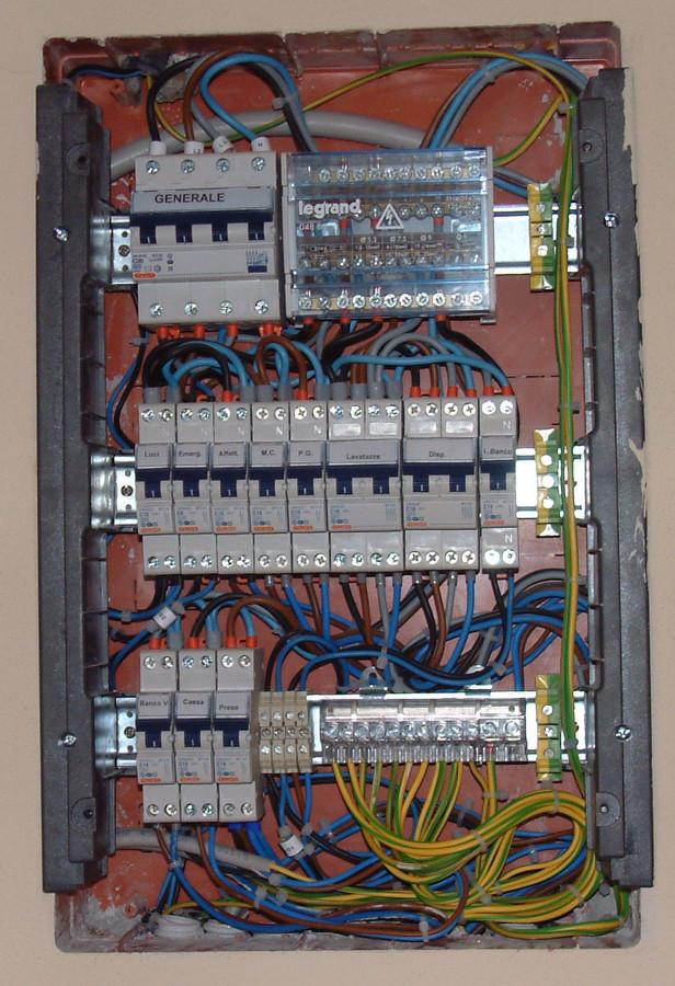 Realizzazione Impianto Elettrico 20 Kw Barristoro  Idee Elettricisti