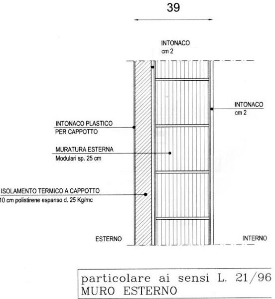 Foto Sezione Muro di Rampazzo Marco 75367  Habitissimo