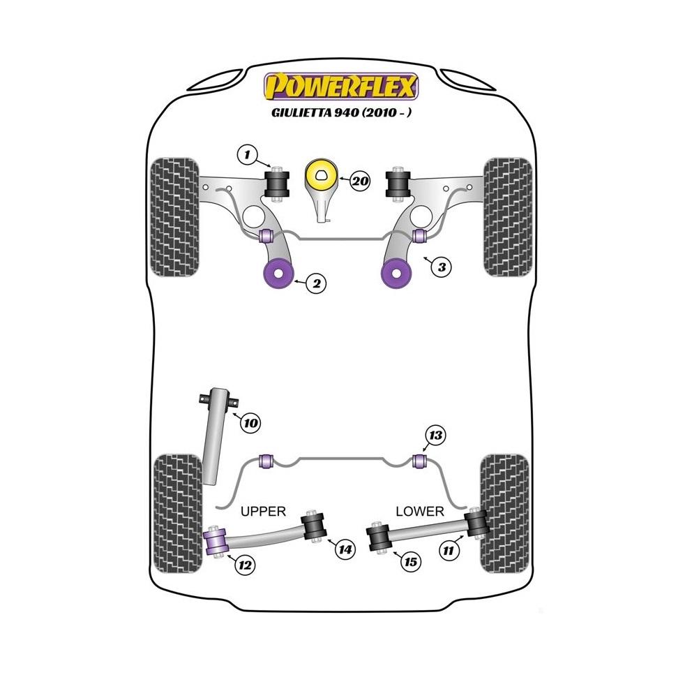 Powerflex Kit Boccole Barra Stabilizzatrice Rinforzate