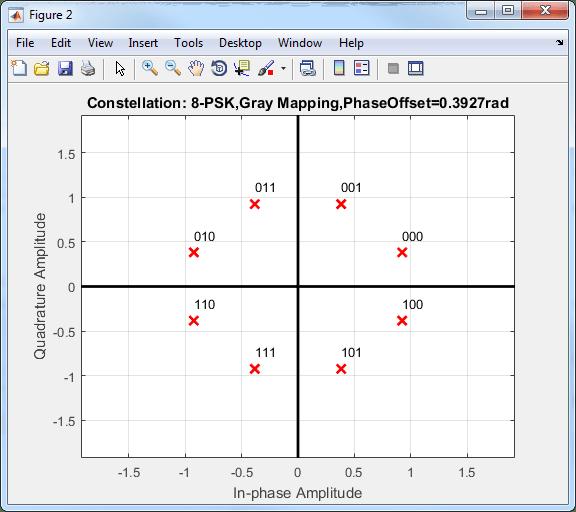 8 psk block diagram