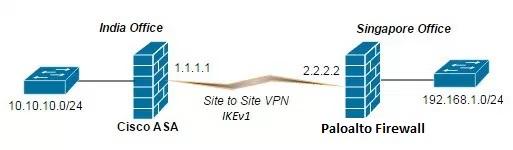 cisco asa firewall administration guide pdf