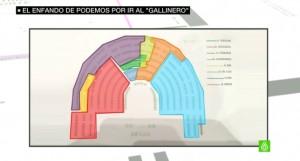 I deputati di Podemos (in viola nella mappa) sono stati disposti nelle file posteriori mentre gli altri partiti più votati (PP in azzurro, PSOE in rosso e Ciudadanos occupano posizioni più omogenee fino alle prime file