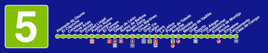 linea 5 madrid