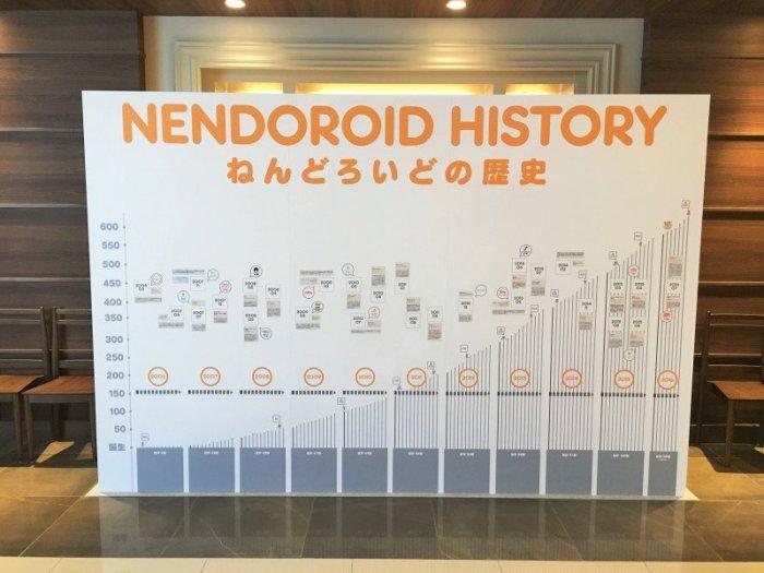 nendoroid-15th-anniversary-event-pics-03