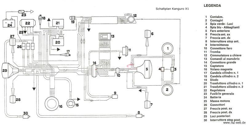 Moto Guzzi Schaltplan