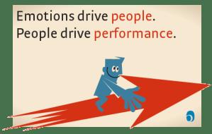 business case for emotional intelligence - performance