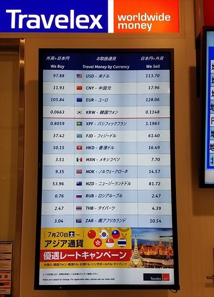 新千歳空港の国内線ターミナル1Fにある両替ショップTravelexの両替レートです。