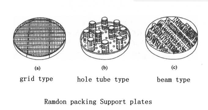 Il tipo ed il fascio casuali del piatto di griglia della