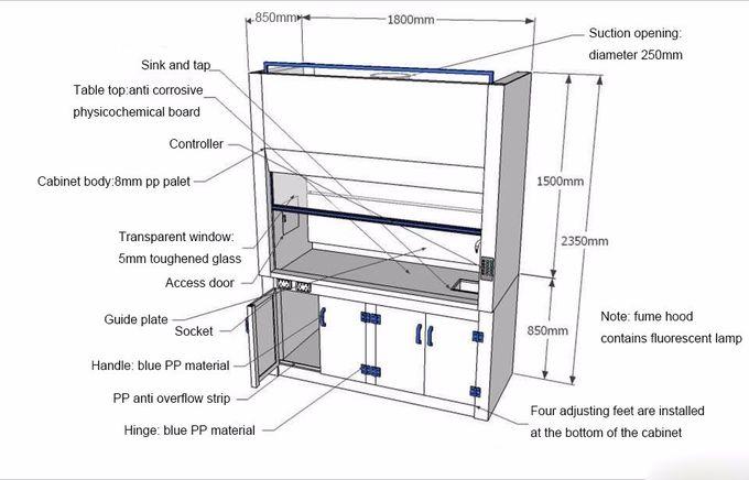 Cappuccio/cappa del vapore del laboratorio di resistenza