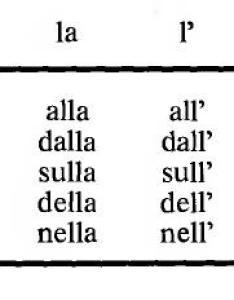 Improper prepositions also italian grammar rh live