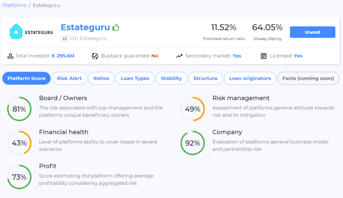 sneakypeer platform score